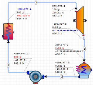 Schematic of an ORC system (R245fa is used here)
