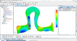 AxCFD