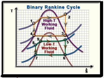 blog - binary power2