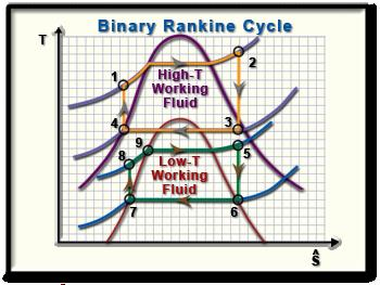 blog - binary power2