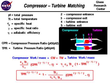 Compressor-Turbine-Matching