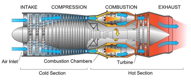 Turbine-Compressor
