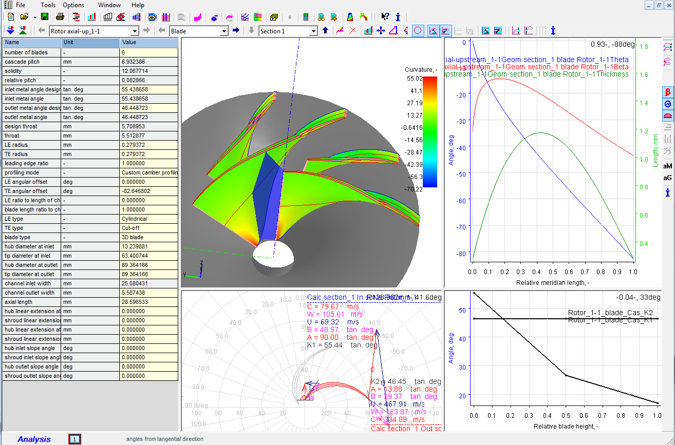 Radial Vs Axial Fan Design : Simultaneous design for turbochargers turbomachinery