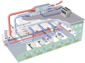 Blog for HVAC system