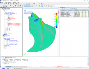 FEA Modal Analysis