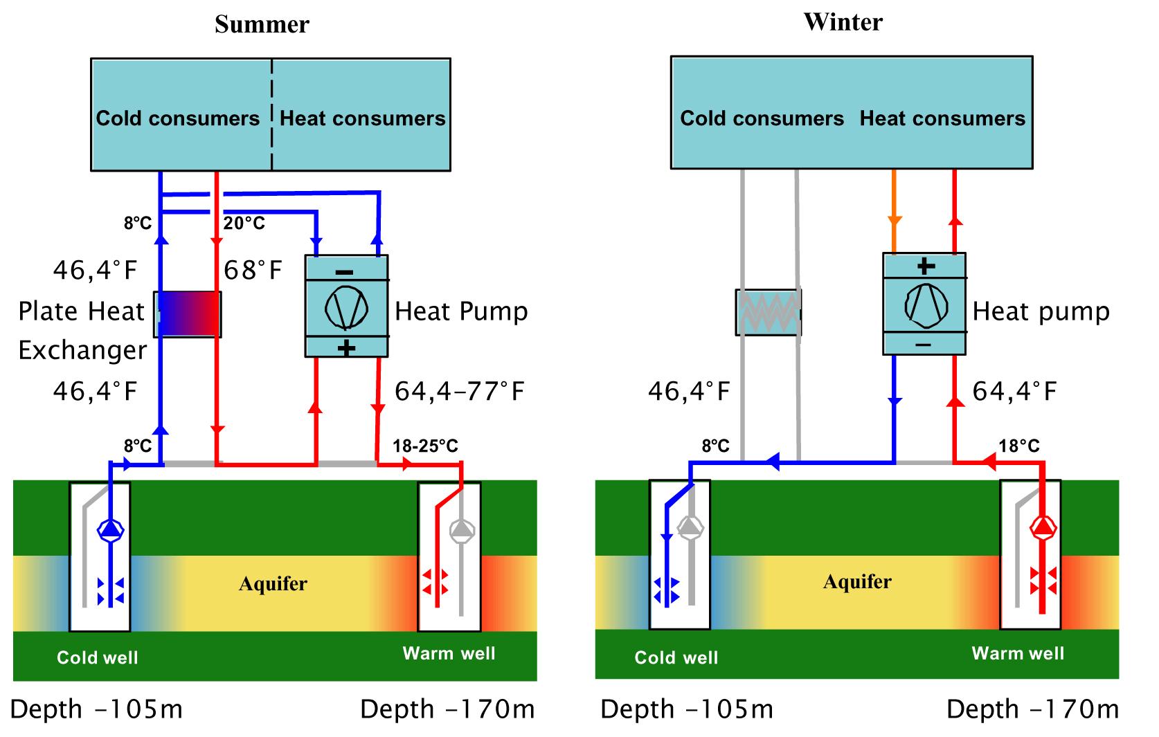 Heat Balance Analysis Thermal Energy Turbomachinery Blog