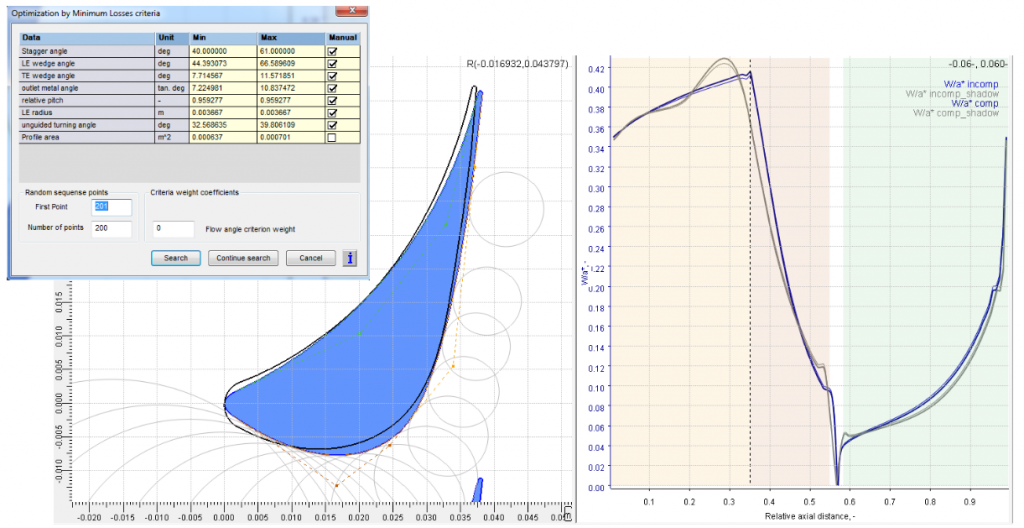 Original and optimized profiles and velocity distribution