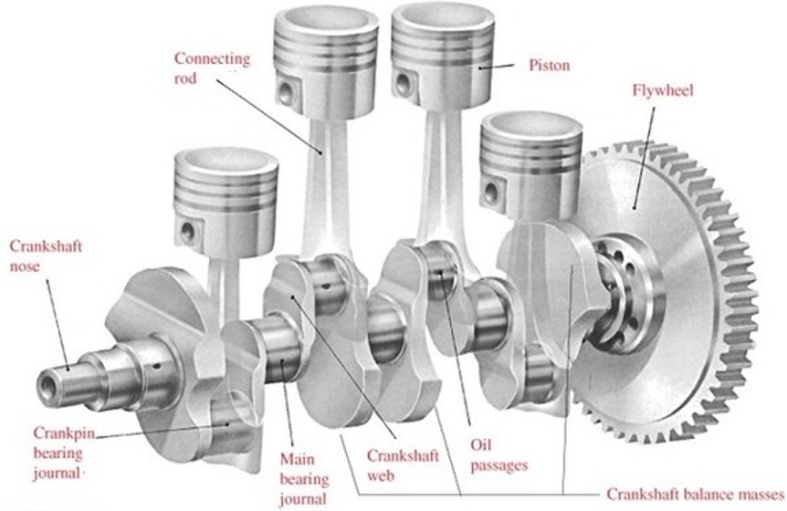 Internal Combustion Engine with piston and flywheel geometry