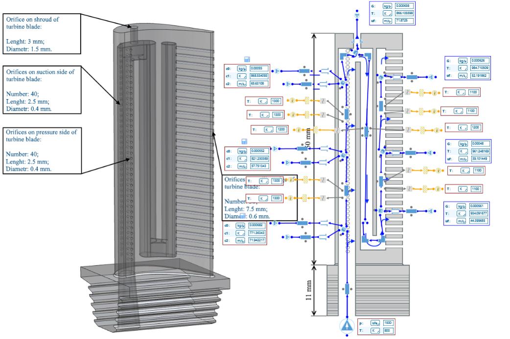 Rotor Cooling Modeling 115 MW Gas Turbine