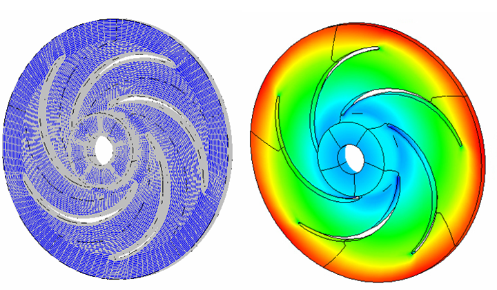 Discretized Impeller and Pressure Contour After CFD Analysis
