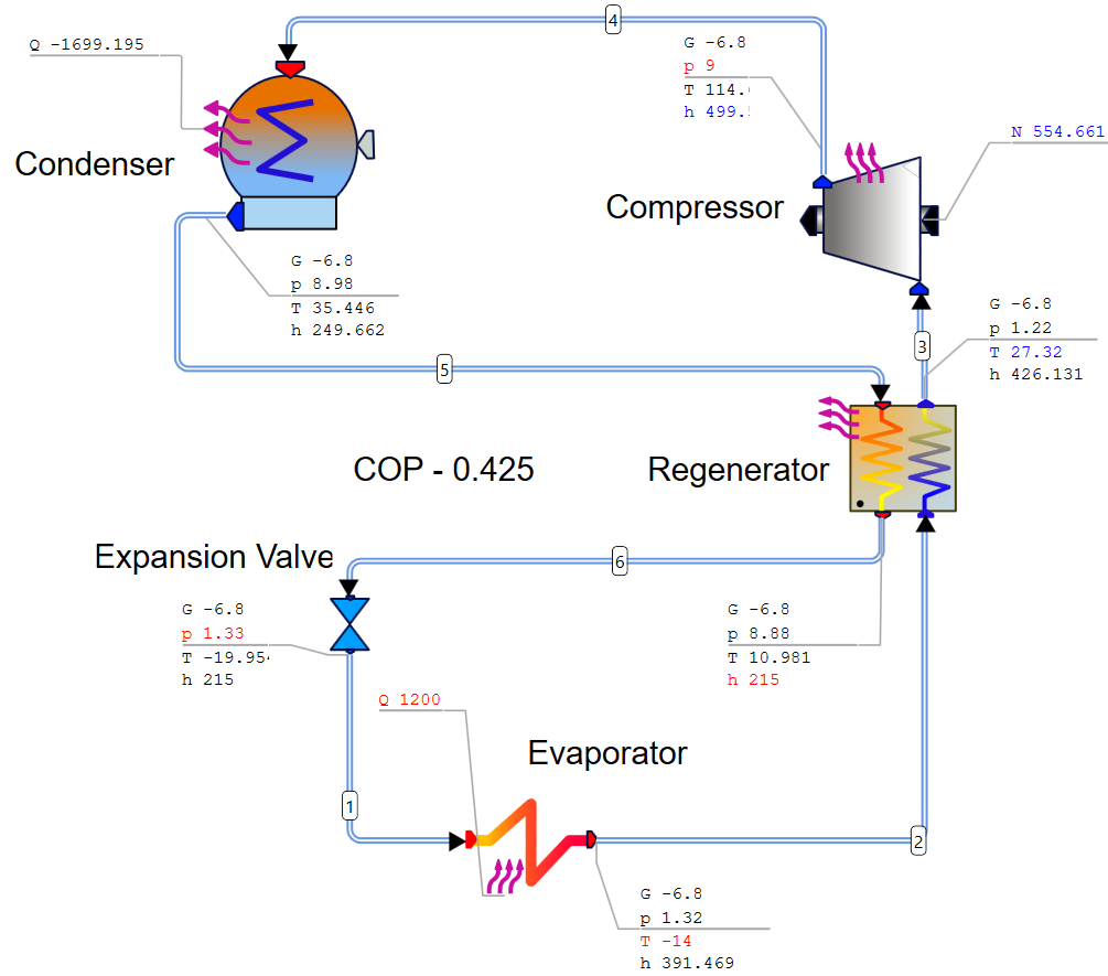 Example of refrigeration cycle in AxCYCLE to determine component boundary conditions required to do their design
