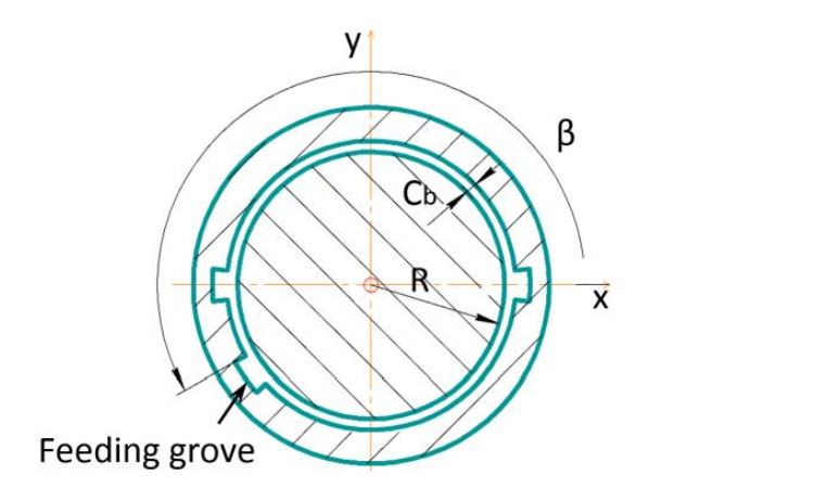 Plain Cylindrical Bearing