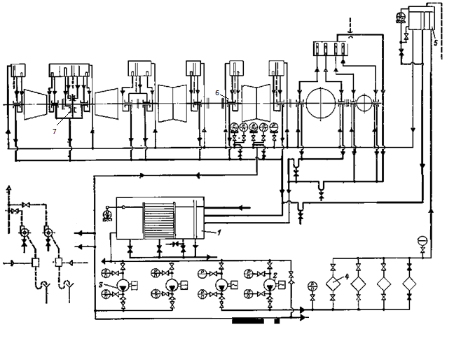 Figure 1 Principle Scheme of K-500-240 Steam Turbine