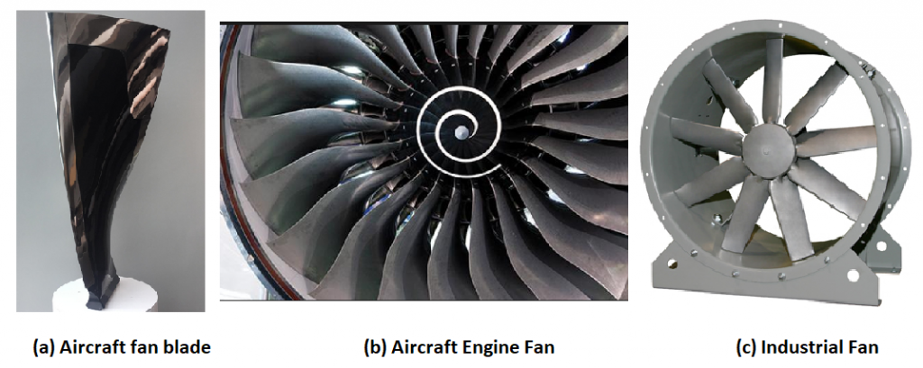 Figure 2 Types of Axial Fan Based on Applications