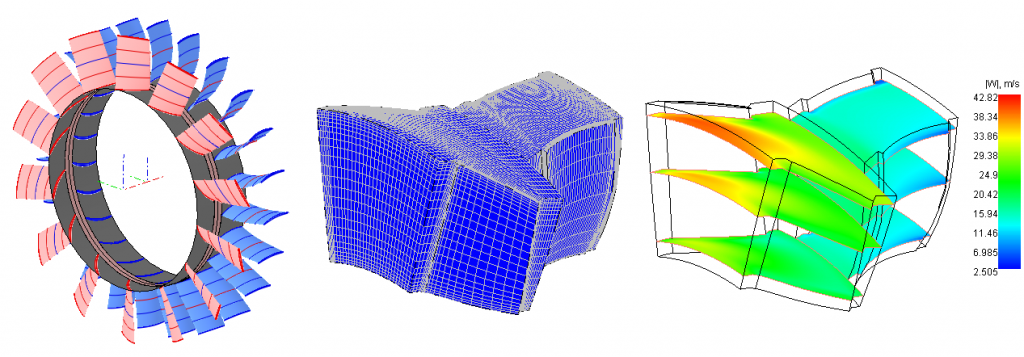Figure 4 3D model and CFD modelling in AxSTREAM