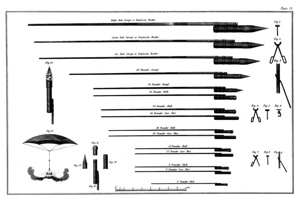 Figure 3 Congreve Rocket Examples