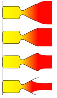 Figure 8 Rocket Jet Shape at Nozzle Exit for Underexpanded