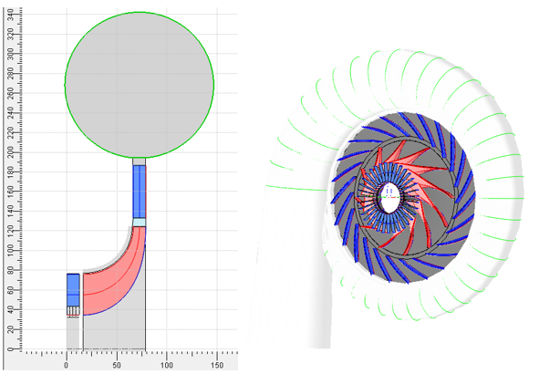 2D and 3D View of sCO2 Centrifugal Compressor Designed in AxSTREAM
