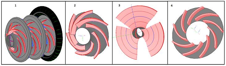 Figure 3 Different Schemes of pump design in AxSTREAM