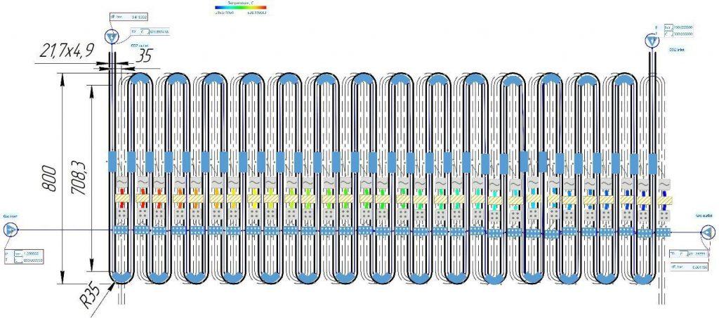 Detailed Heater Scheme in AxSTREAM NET