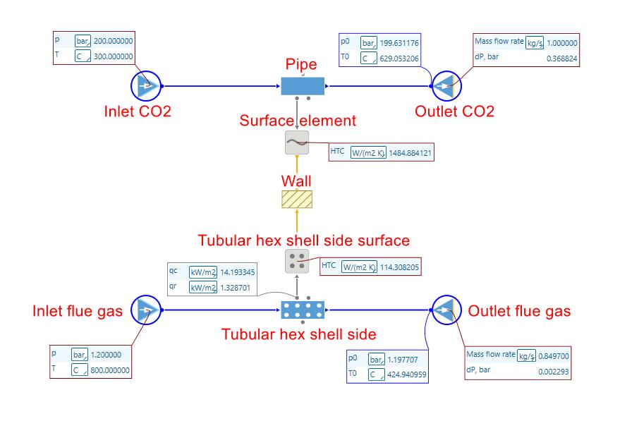 Simplified Heater Scheme in AxSTREAM NET