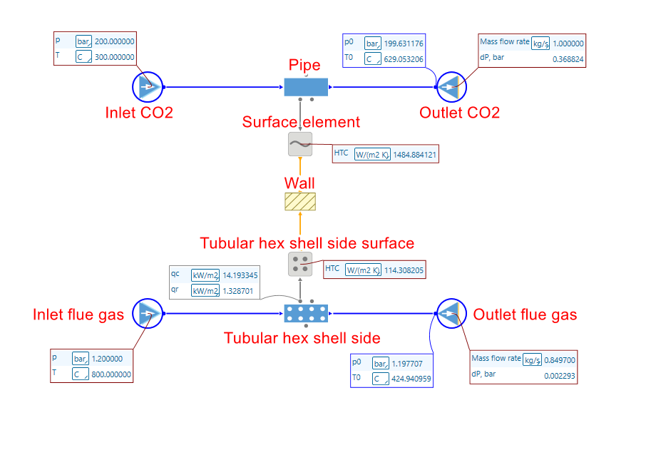 Simplified Heater Scheme in AxSTREAM NET