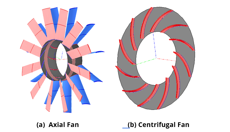 Examples of fans designed using AxSTREAM