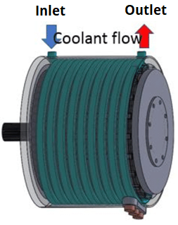 Figure 6 Thermal Management System in Electric Motor