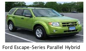 Example of Series-Parallel HEV