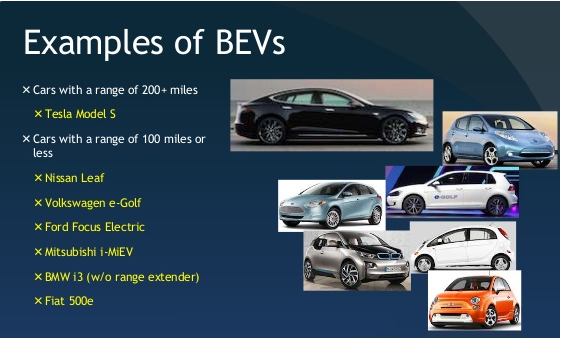 Examples of BEVs and Full EVs