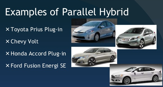 Examples of Parallel HEVs SOURCE