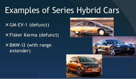 Examples of Series HEV