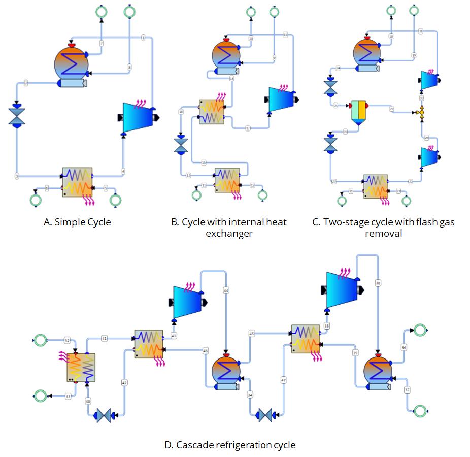 Figure 2. Vapor-Compression Refrigeration Cycle Configurations