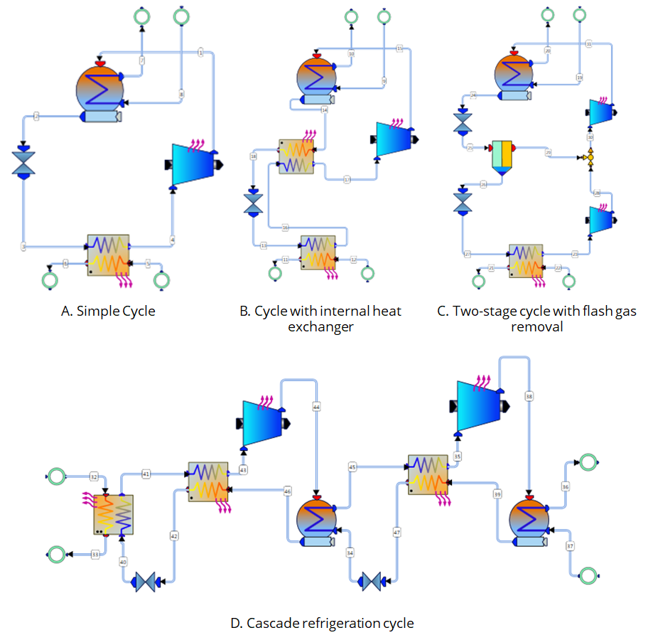 Figure 2. Vapor-Compression Refrigeration Cycle Configurations