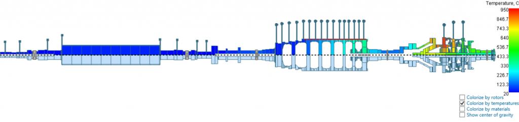 Gas Turbine Rotor Train in AxSTREAM RotorDynamics