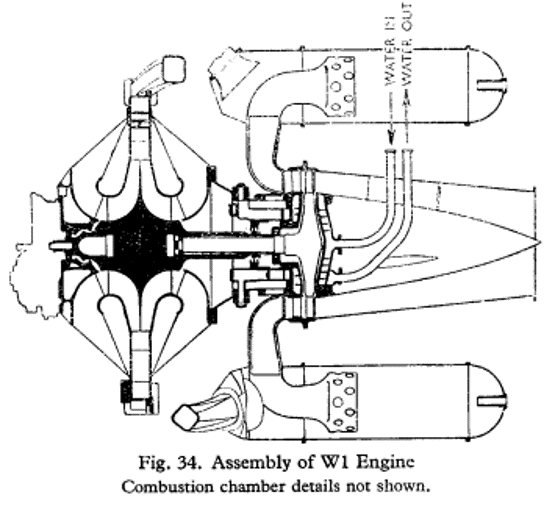 The W1 Engines layout courtesy of The Institution of Mechanical Engineers