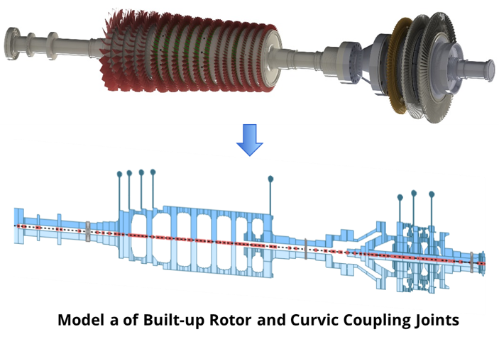 A Gas Turbine and Compressor Train CAD Model in AxSTREAM RotorDynamics