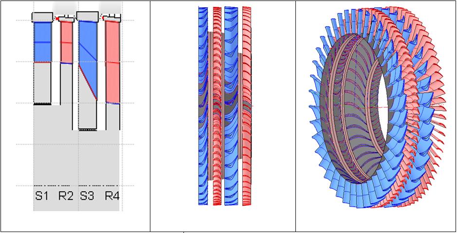 Designed Turbine in AxSTREAM