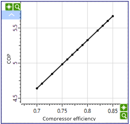 Compressor Efficiency