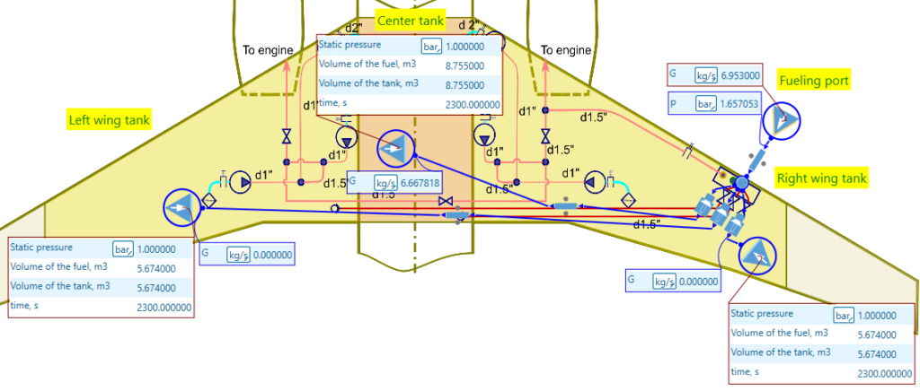 Simulating the fuel system during fueling operations in AxSTREAM NET