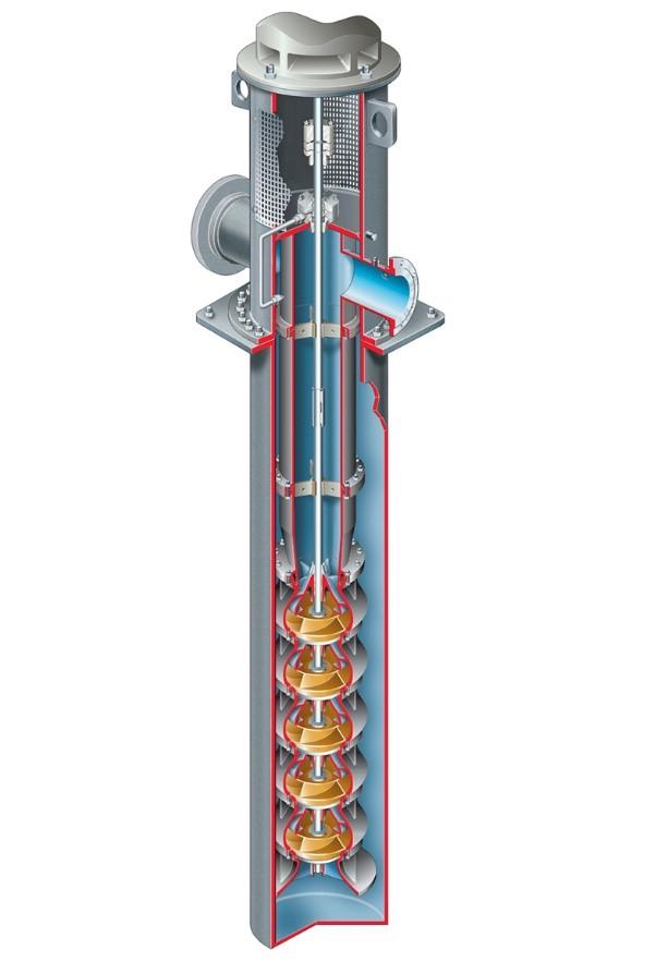 Turbine Vertical Pump