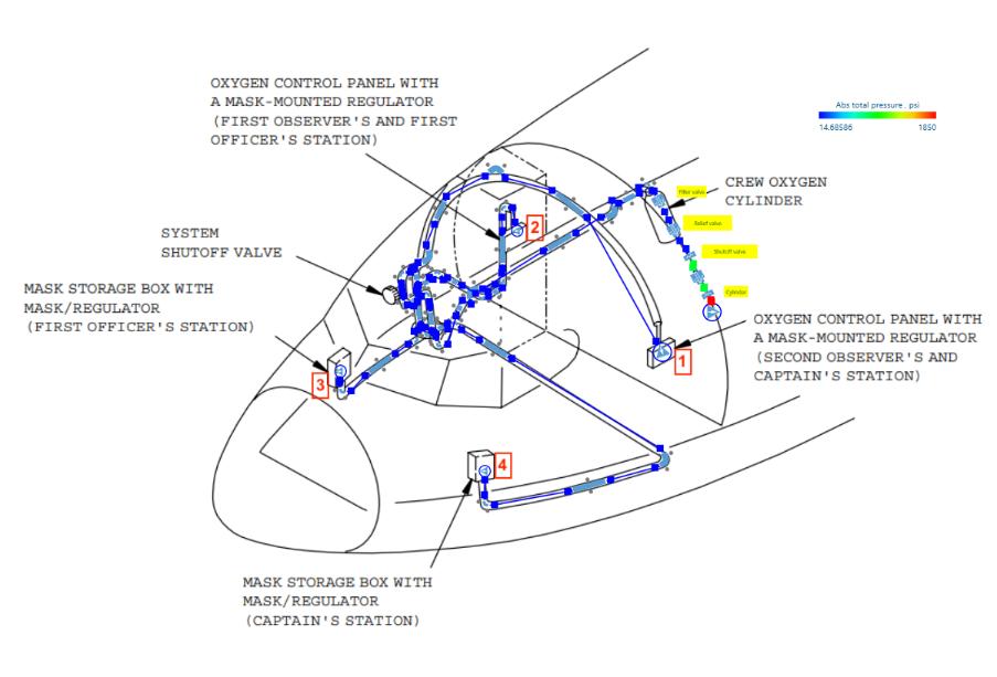 Figure 3-Pressure contour