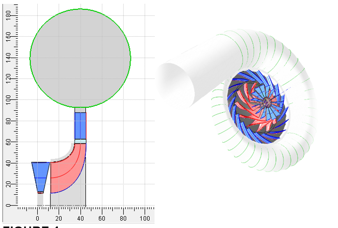 FIGURE 4: 2D AND 3D GEOMETRY VIEW OF COMPRESSOR 1