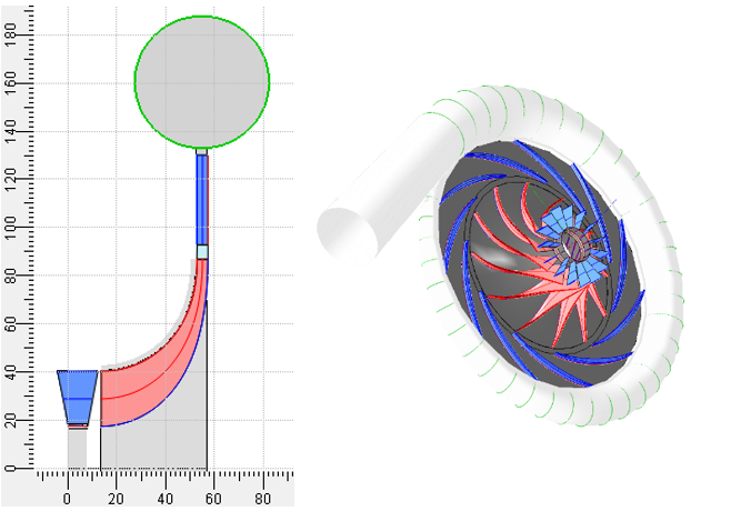 FIGURE 5: 2D AND 3D GEOMETRY VIEW OF COMPRESSOR 2
