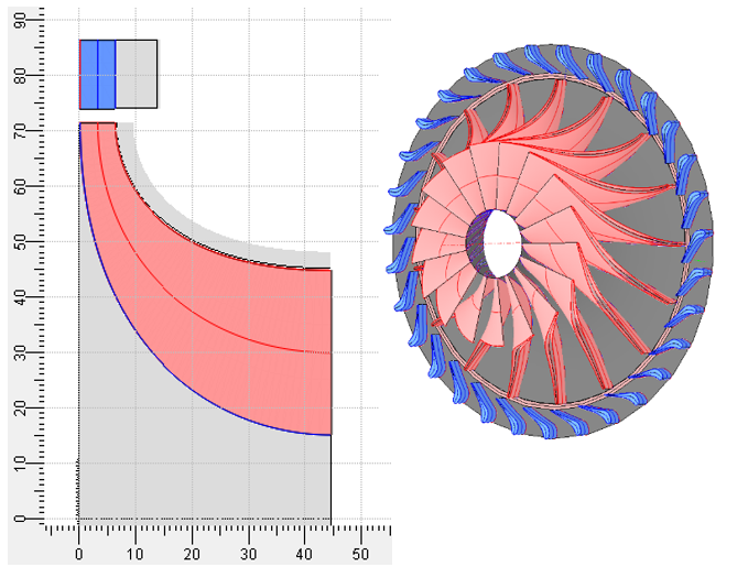 FIGURE 6: 2D AND 3D GEOMETRY VIEW OF TURBINE 1