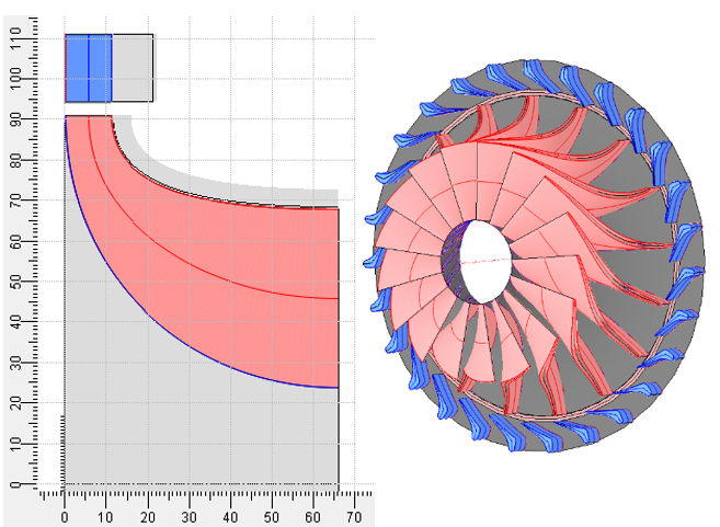 FIGURE 7: 2D AND 3D GEOMETRY VIEW OF TURBINE 2
