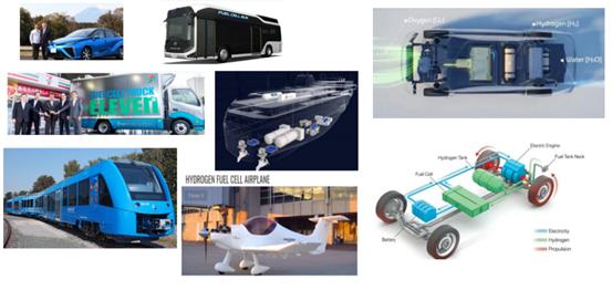 Fuel cell transport. Block diagram of a hydrogen car