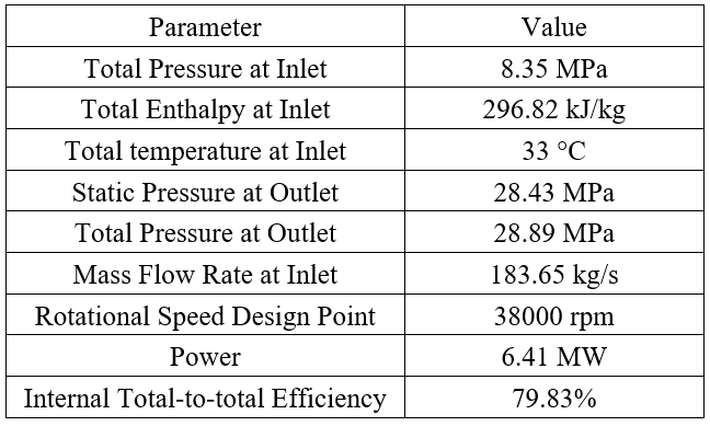 TABLE 4: PRELIMINARY DESIGN OF COMPRESSOR 1
