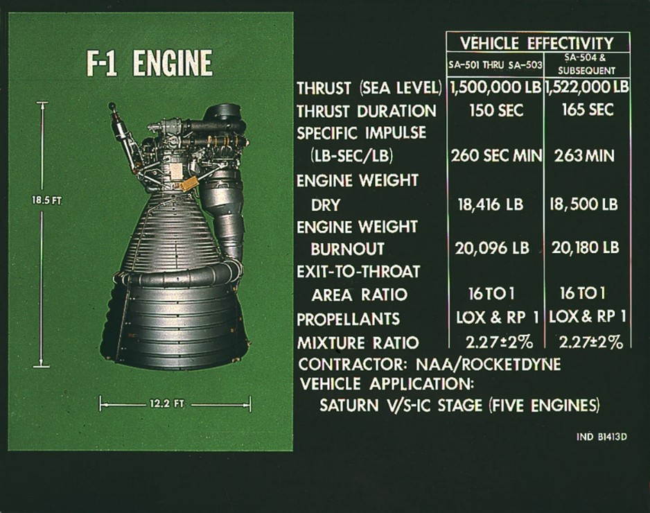 The spec sheet on the Rocketdyne F1 Engine.