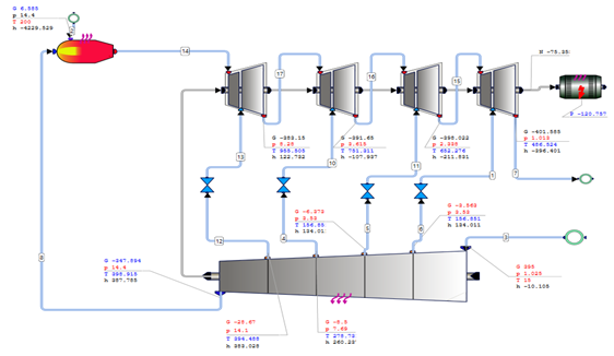 Figure 3 Complete Gas Turbine Cycle 1D Simulation in AxCYCLE